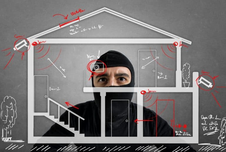 home security plan